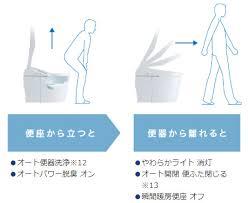 トイレ自動洗浄・自動開閉